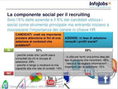 social e candidati infojobs
